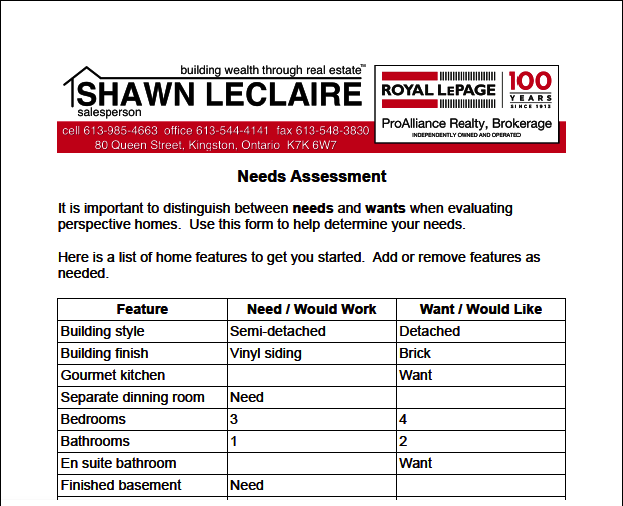 Needs Assessment Shawn Leclaire Real Estate Agent REALTOR Kingston – Needs Assessment Format